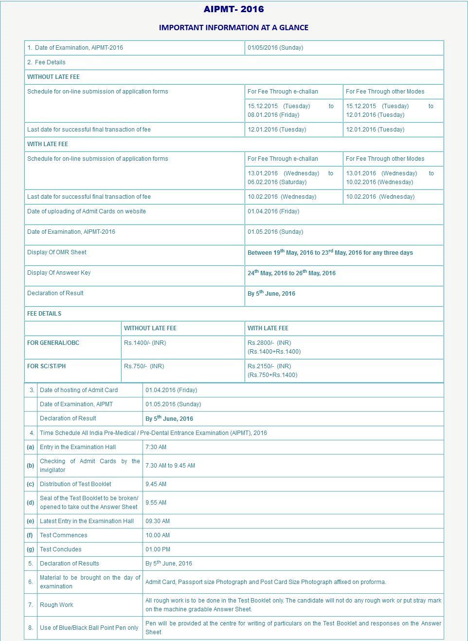Pdf aipmt form 2016