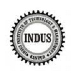 Indus Institute of Technology & Management, Kanpur