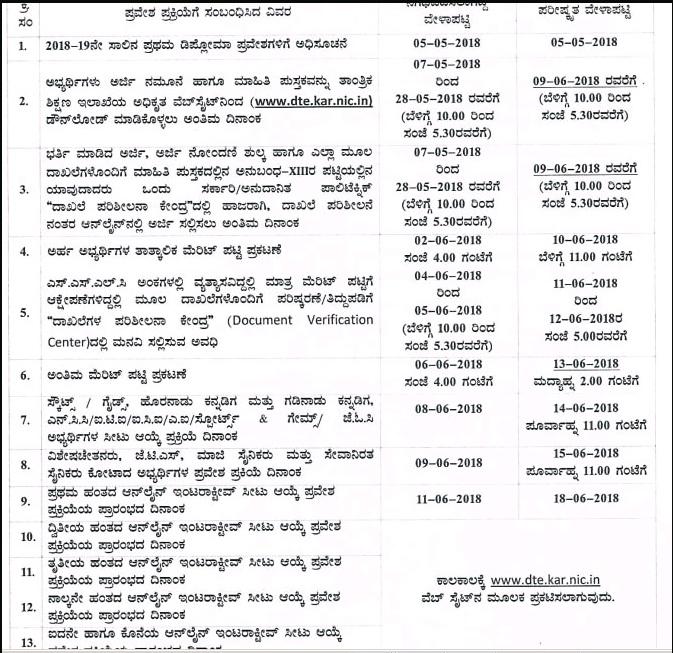 Karnataka Polytechnic 2018 Exam Schedule