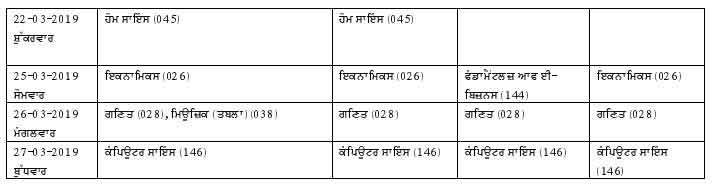 pseb-12th-date-sheet-(3)